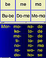 Mimamo - Phonologische Bewusstheit CD